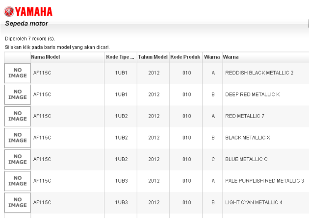 Kode Tipe Mio Fino pada website Part Catalog Yamaha