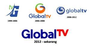 Logo GlobalTV
