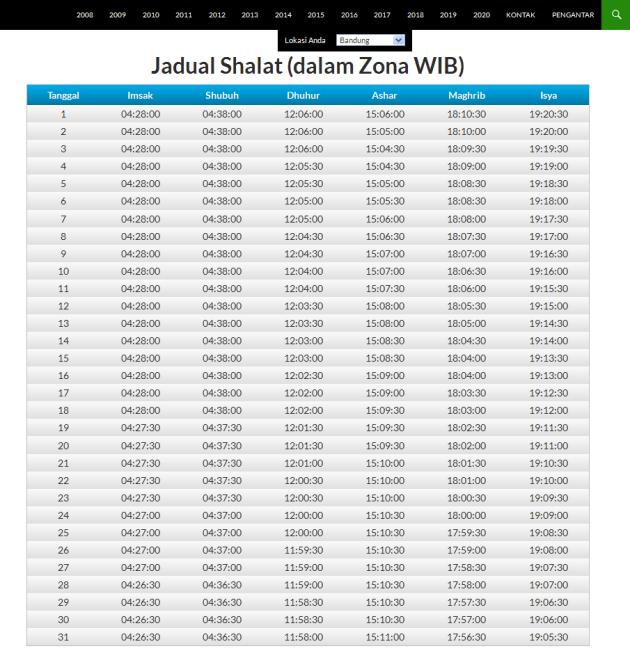 Jadual Shalat Wilayah Bandung Maret 2014